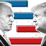 Biden vs Trump 2020